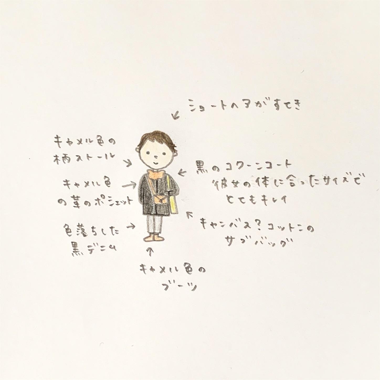 f:id:yasaiparis:20201109005415j:image