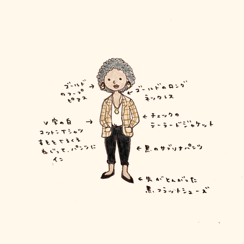 f:id:yasaiparis:20210406191948p:plain