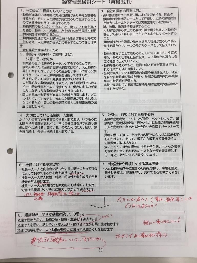 f:id:yasaka-ah:20190311092534j:plain
