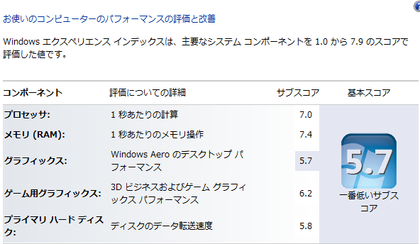 f:id:yasakasoraiken1919:20151212170258p:plain