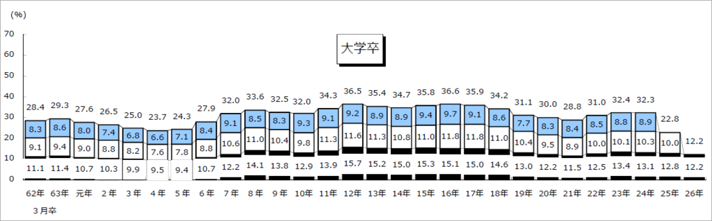 f:id:yasakasoraiken1919:20160524230201p:plain