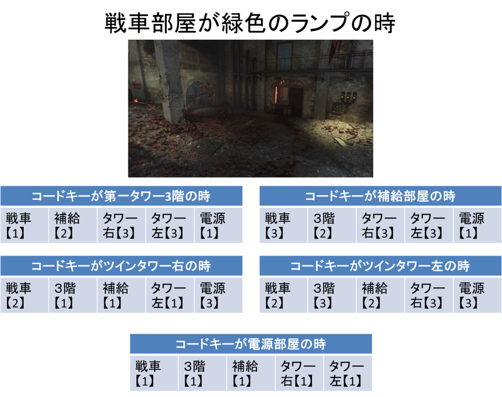 f:id:yasakasoraiken1919:20160731161348p:plain