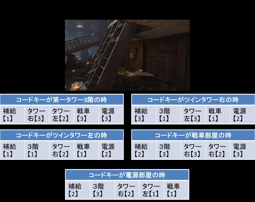 f:id:yasakasoraiken1919:20160731191804p:plain