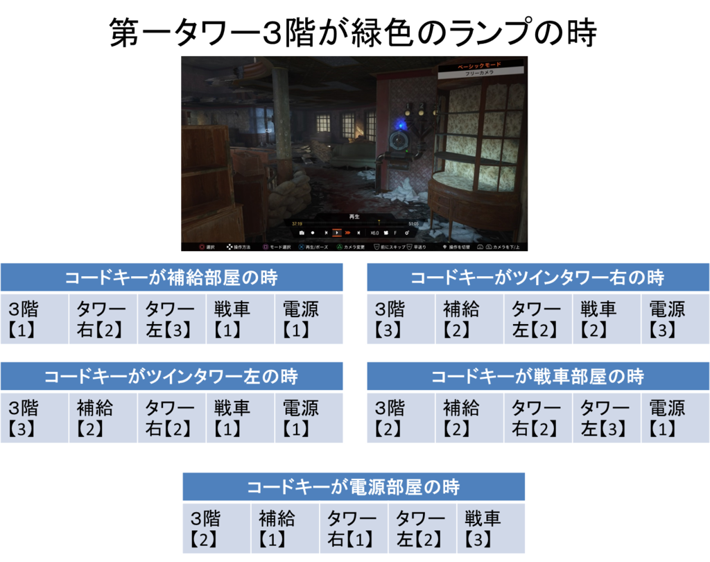 f:id:yasakasoraiken1919:20160731191820p:plain