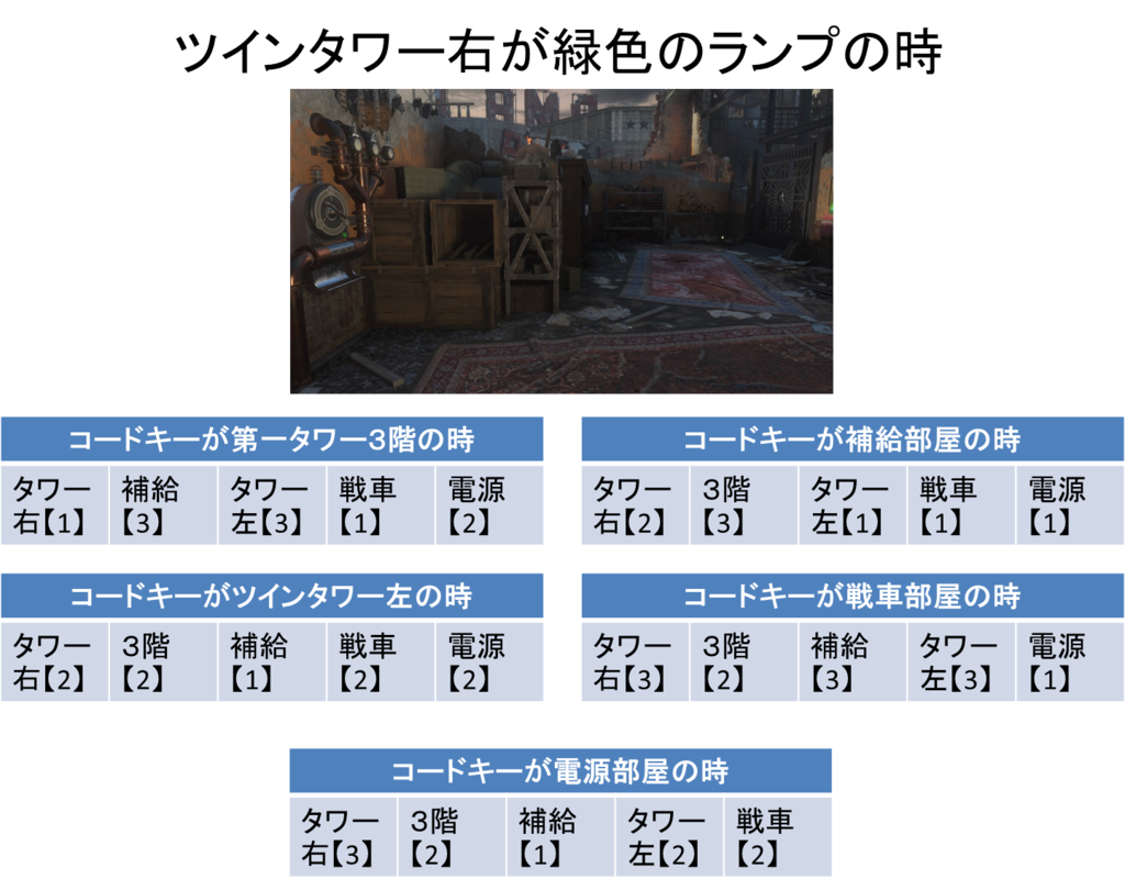 f:id:yasakasoraiken1919:20160731191857p:plain