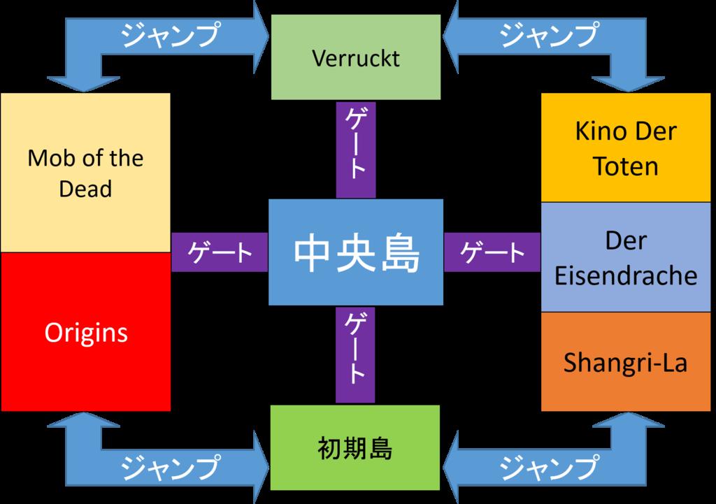 f:id:yasakasoraiken1919:20160910190538p:plain