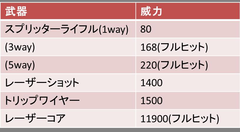 f:id:yasakasoraiken1919:20170321175847p:plain