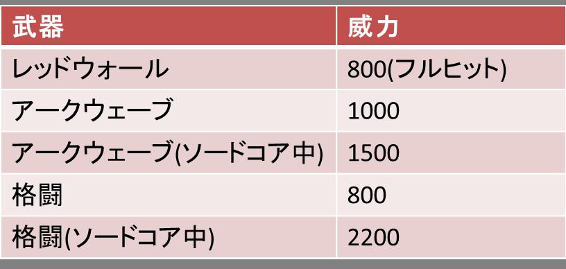 f:id:yasakasoraiken1919:20170321180307p:plain
