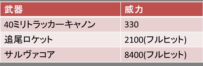 f:id:yasakasoraiken1919:20170321183931p:plain