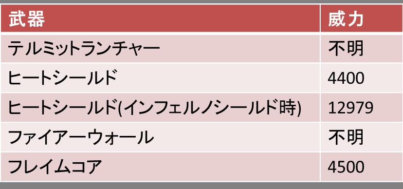 f:id:yasakasoraiken1919:20170322103859p:plain