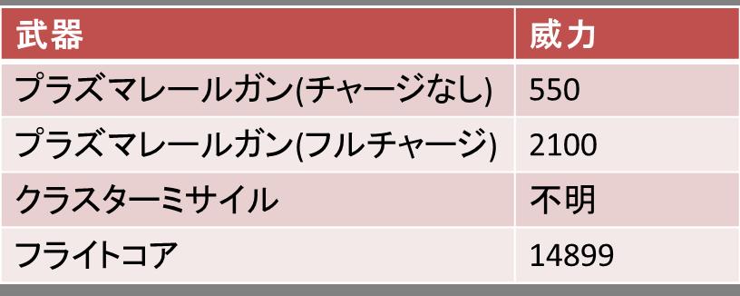 f:id:yasakasoraiken1919:20170322104013p:plain