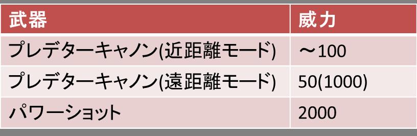 f:id:yasakasoraiken1919:20170322104024p:plain
