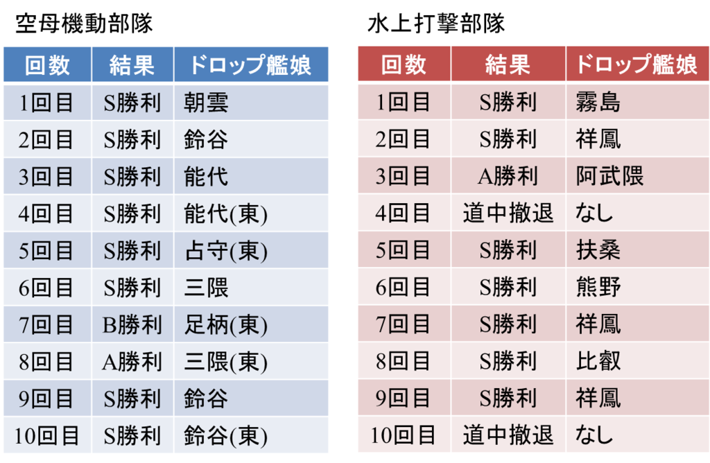 f:id:yasakasoraiken1919:20170507033903p:plain