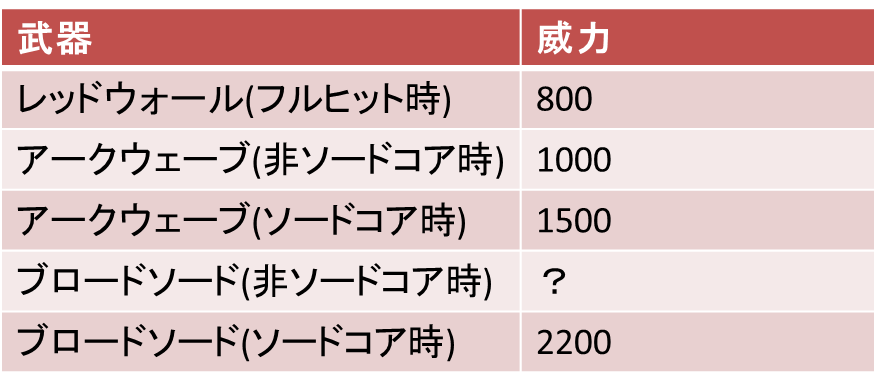 f:id:yasakasoraiken1919:20170521233805p:plain