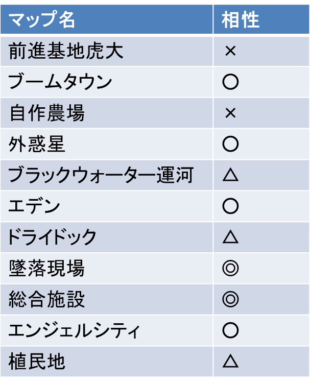 f:id:yasakasoraiken1919:20170523082324p:plain