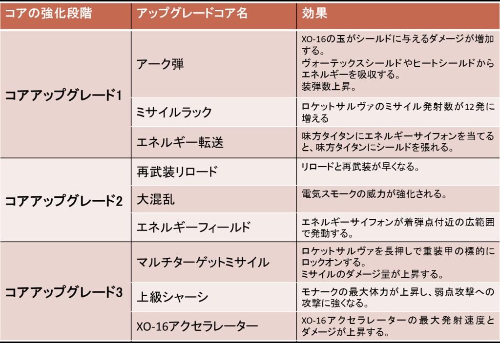 f:id:yasakasoraiken1919:20170603202911p:plain