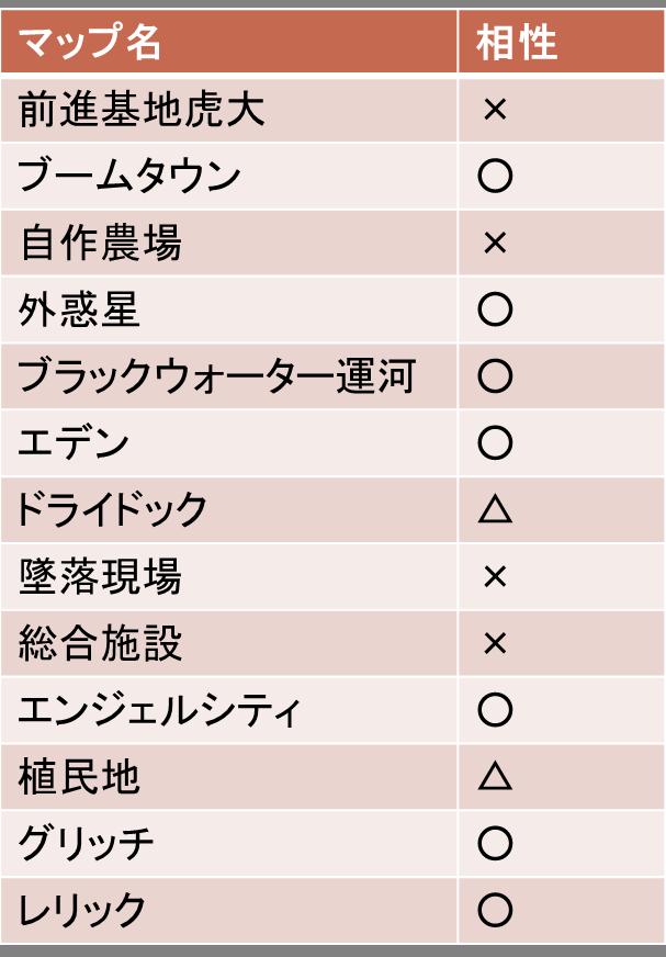 f:id:yasakasoraiken1919:20170604204252p:plain