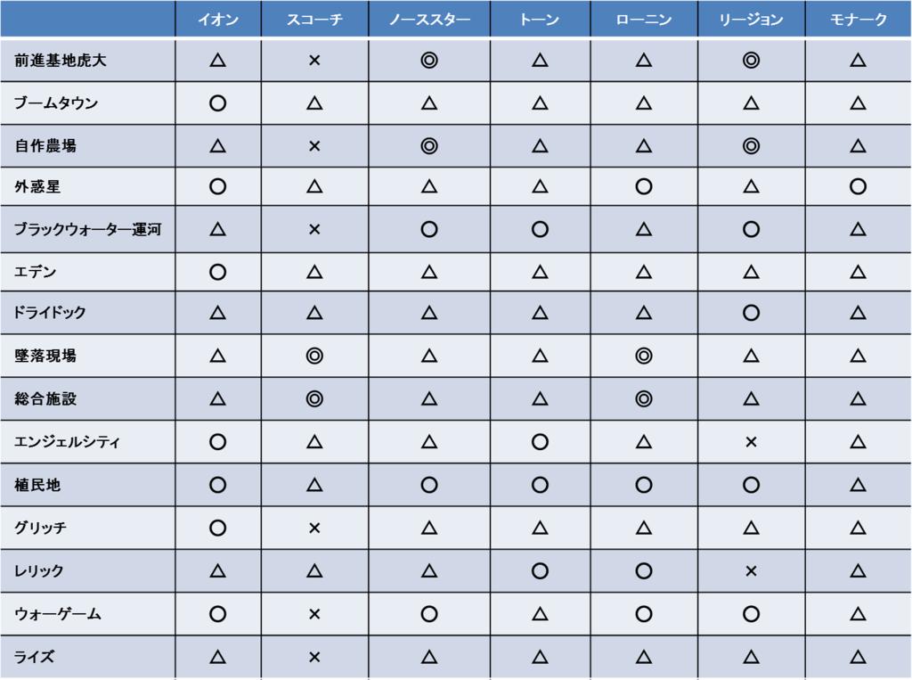 f:id:yasakasoraiken1919:20170914033511p:plain