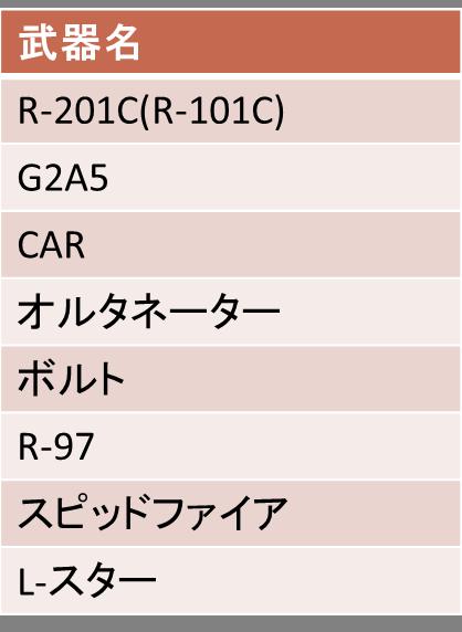 f:id:yasakasoraiken1919:20171009210714p:plain