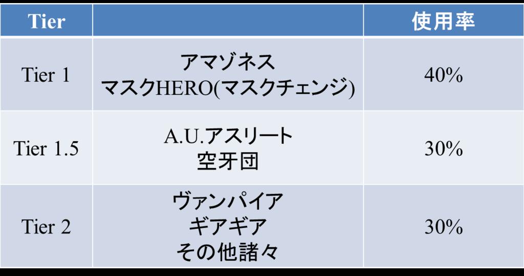 f:id:yasakasoraiken1919:20180903235532p:plain