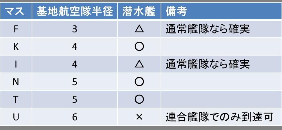 f:id:yasakasoraiken1919:20190105001430p:plain