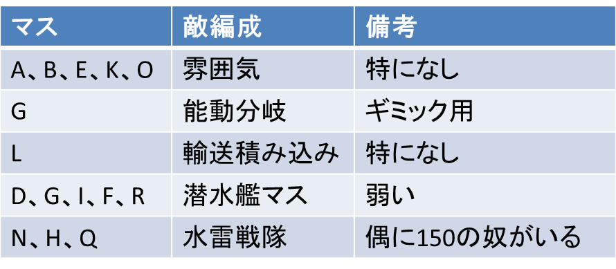 f:id:yasakasoraiken1919:20200628012411p:plain