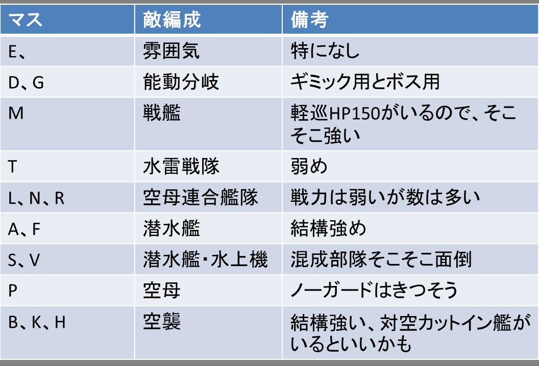 f:id:yasakasoraiken1919:20200628142254p:plain
