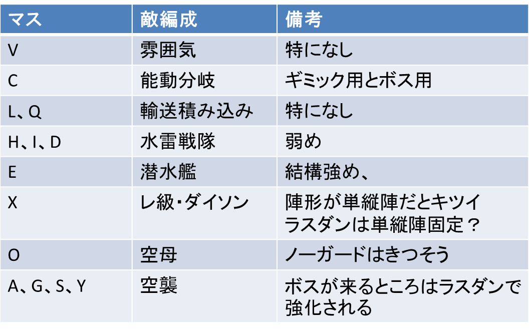 f:id:yasakasoraiken1919:20200711200702p:plain