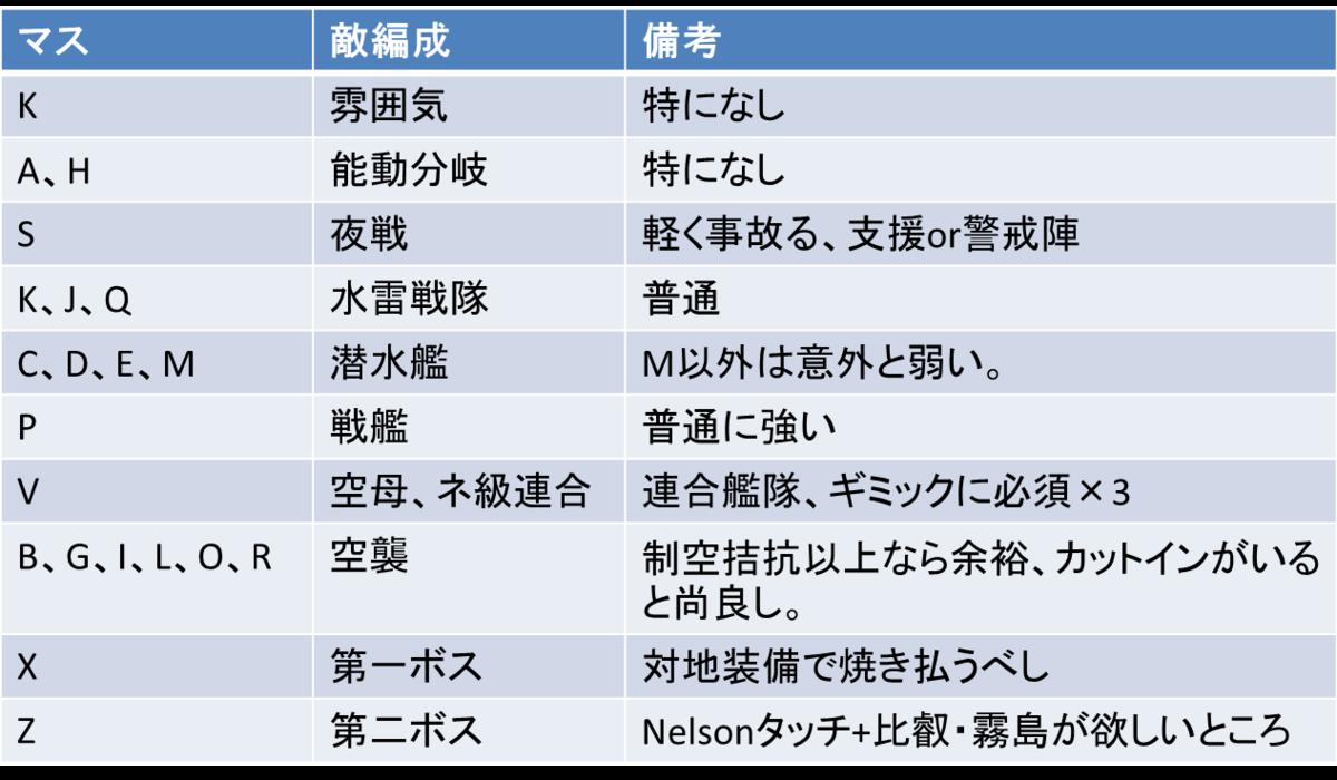 f:id:yasakasoraiken1919:20200725003315p:plain