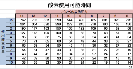 f:id:yasashi-kiki:20170915233232p:plain