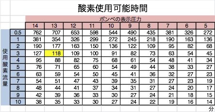 f:id:yasashi-kiki:20170916002959p:plain