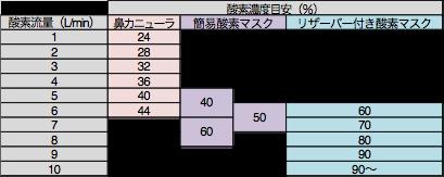 f:id:yasashi-kiki:20170916223142p:plain