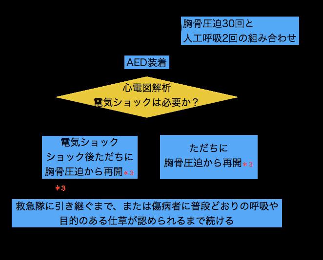 f:id:yasashi-kiki:20171101142054p:plain
