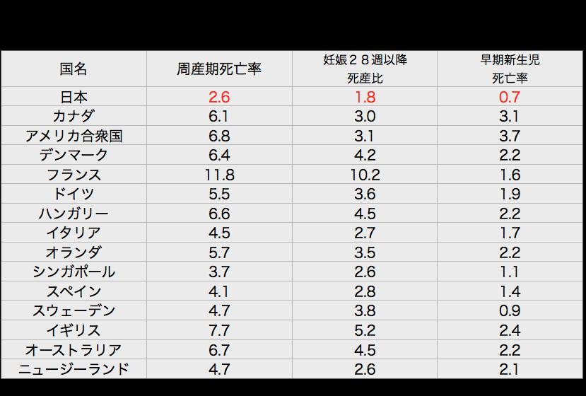 f:id:yasashi-kiki:20171118165639p:plain