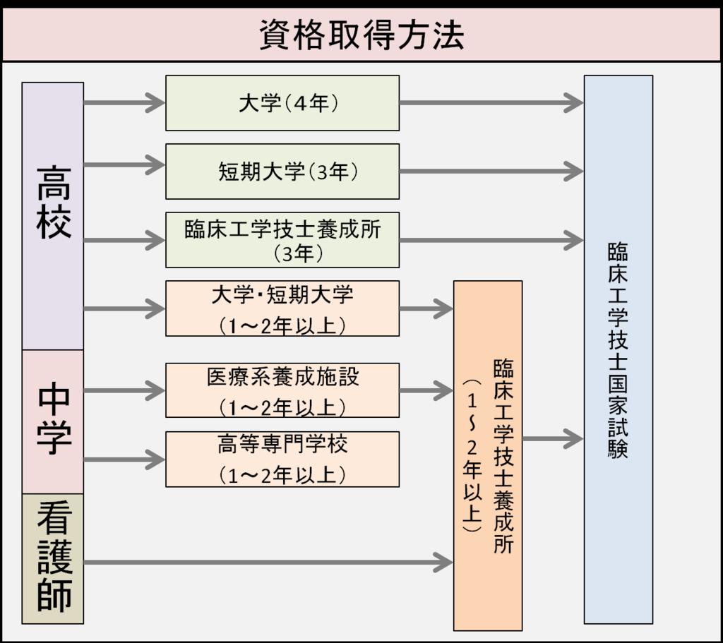 f:id:yasashi-kiki:20180613125812p:plain
