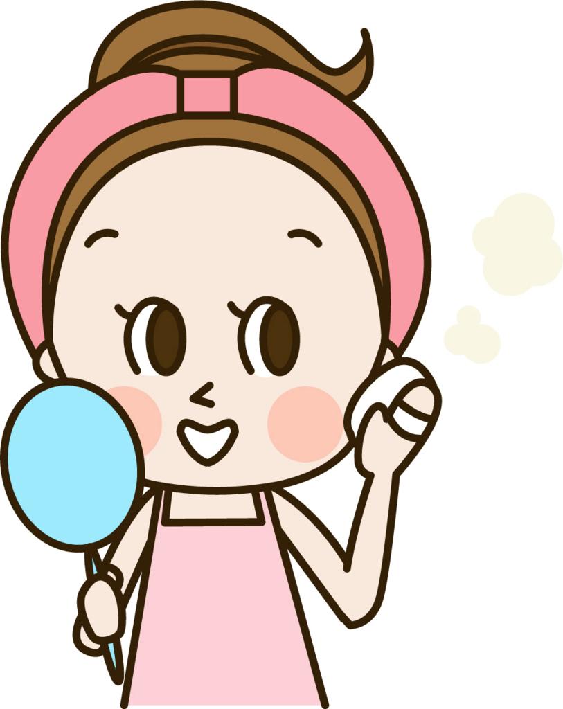 f:id:yasashi-kiki:20180618001649j:plain