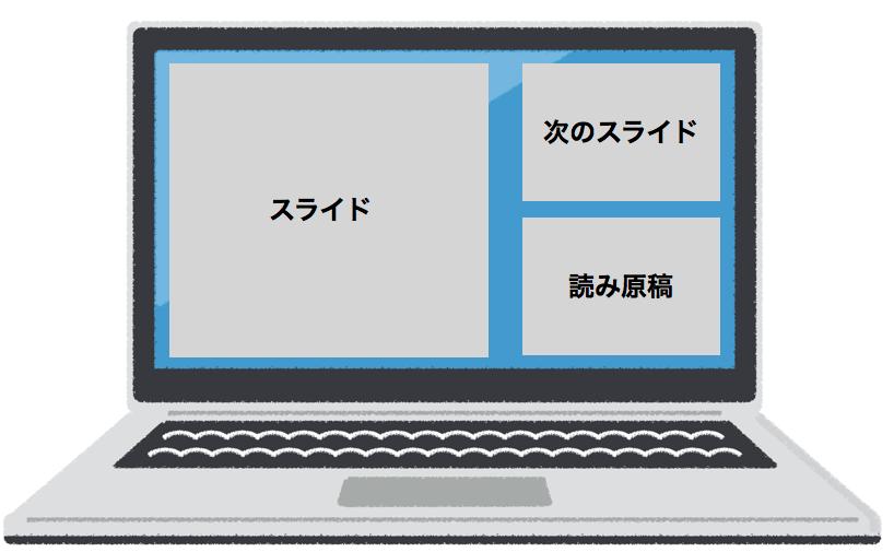 f:id:yasashi-kiki:20180703111944p:plain