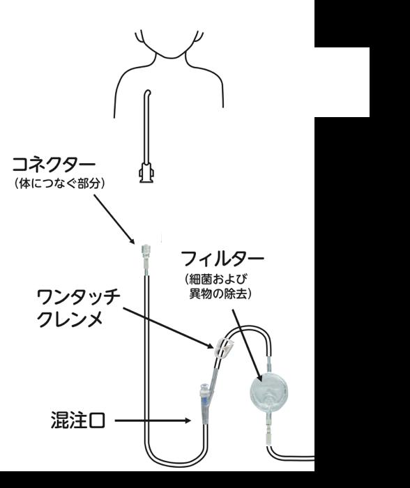 f:id:yasashi-kiki:20180723012015p:plain