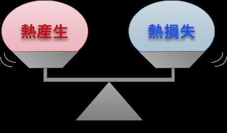 f:id:yasashi-kiki:20180816142451p:plain