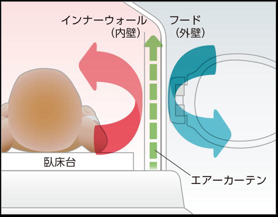 f:id:yasashi-kiki:20180817003209p:plain
