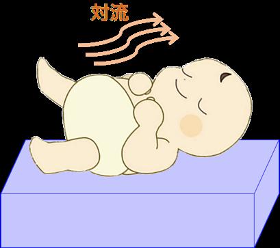 f:id:yasashi-kiki:20180819023400p:plain