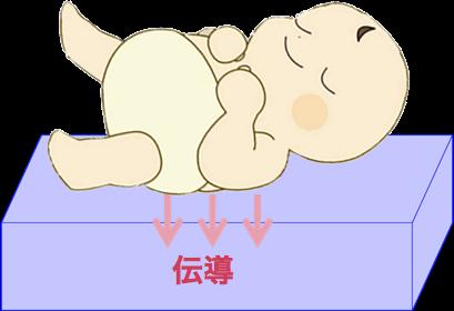 f:id:yasashi-kiki:20180819023442p:plain