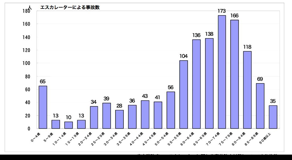 f:id:yasashi-kiki:20180831232148p:plain
