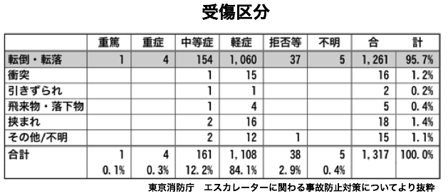 f:id:yasashi-kiki:20180831232944p:plain