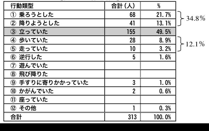 f:id:yasashi-kiki:20180901004418p:plain