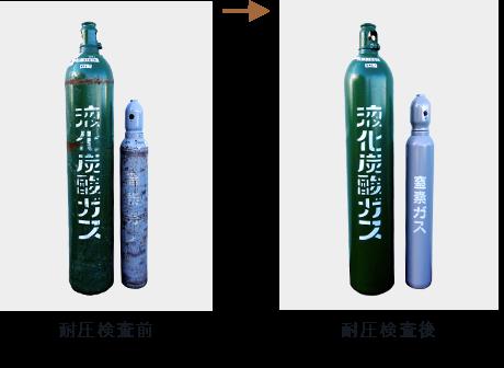 f:id:yasashi-kiki:20190309145723p:plain