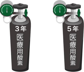 f:id:yasashi-kiki:20190309150733p:plain