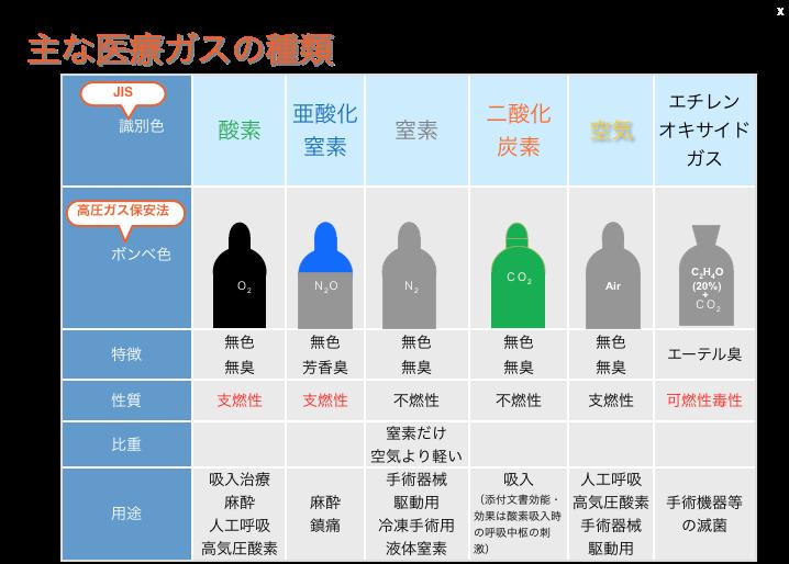 f:id:yasashi-kiki:20190312130808p:plain