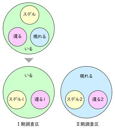 f:id:yasei99:20190923110116j:plain
