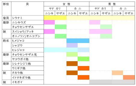 f:id:yasei99:20190923110122j:plain